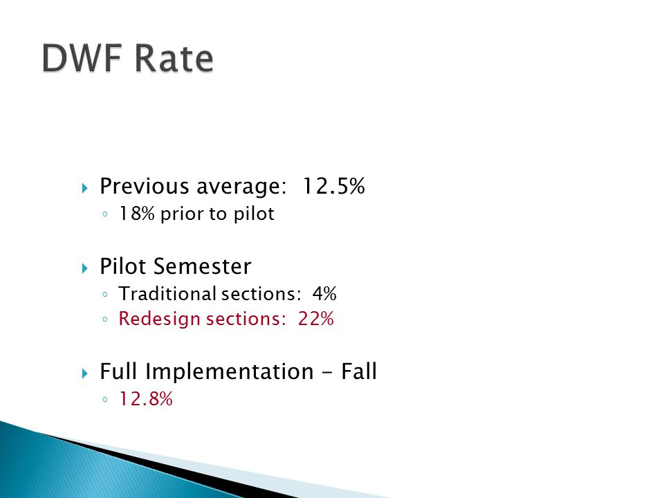  Previous average: 12.5% ◦ 18% prior to pilot  Pilot Semester ◦ Traditional sections: 4% ◦ Redesign sections: 22%  Full Implementation - Fall ◦ 12.8%