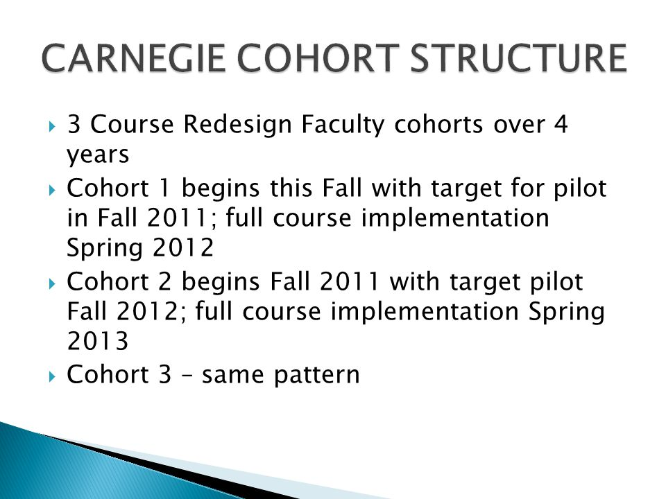  3 Course Redesign Faculty cohorts over 4 years  Cohort 1 begins this Fall with target for pilot in Fall 2011; full course implementation Spring 2012  Cohort 2 begins Fall 2011 with target pilot Fall 2012; full course implementation Spring 2013  Cohort 3 – same pattern