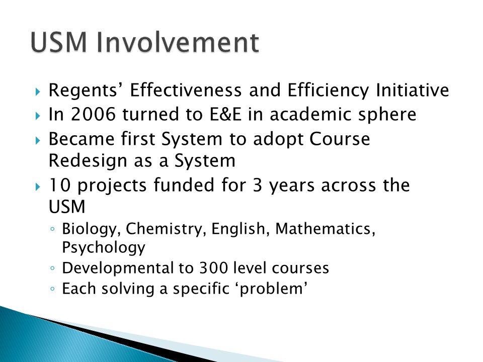 USM Course Redesign Orientation Workshop 7–8 October 2010
