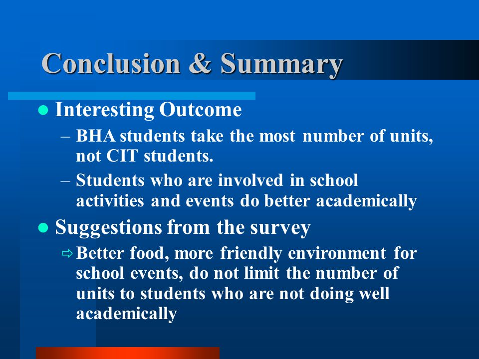 Conclusion & Summary Interesting Outcome –BHA students take the most number of units, not CIT students.