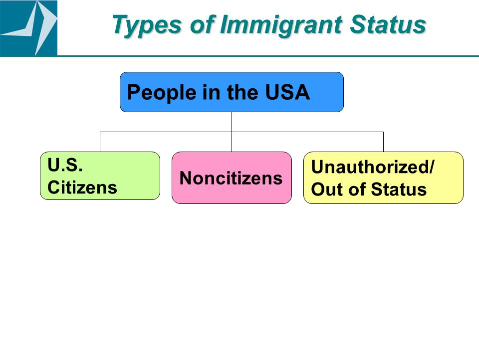 People in the USA U.S.