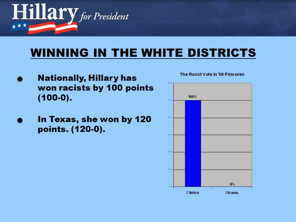 WINNING IN THE WHITE DISTRICTS Hillary is the candidate who will win in white districts.