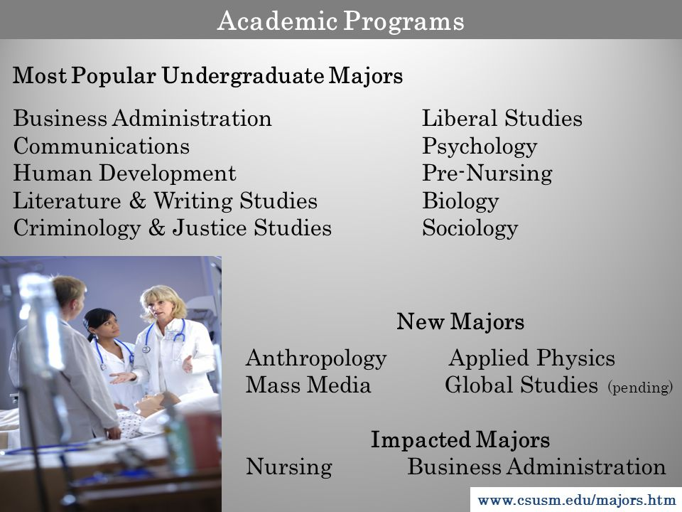 Academic Programs Most Popular Undergraduate Majors Business AdministrationLiberal Studies CommunicationsPsychology Human DevelopmentPre-Nursing Literature & Writing StudiesBiology Criminology & Justice StudiesSociology New Majors Anthropology Applied Physics Mass Media Global Studies (pending) Impacted Majors Nursing Business Administration www.csusm.edu/majors.htm