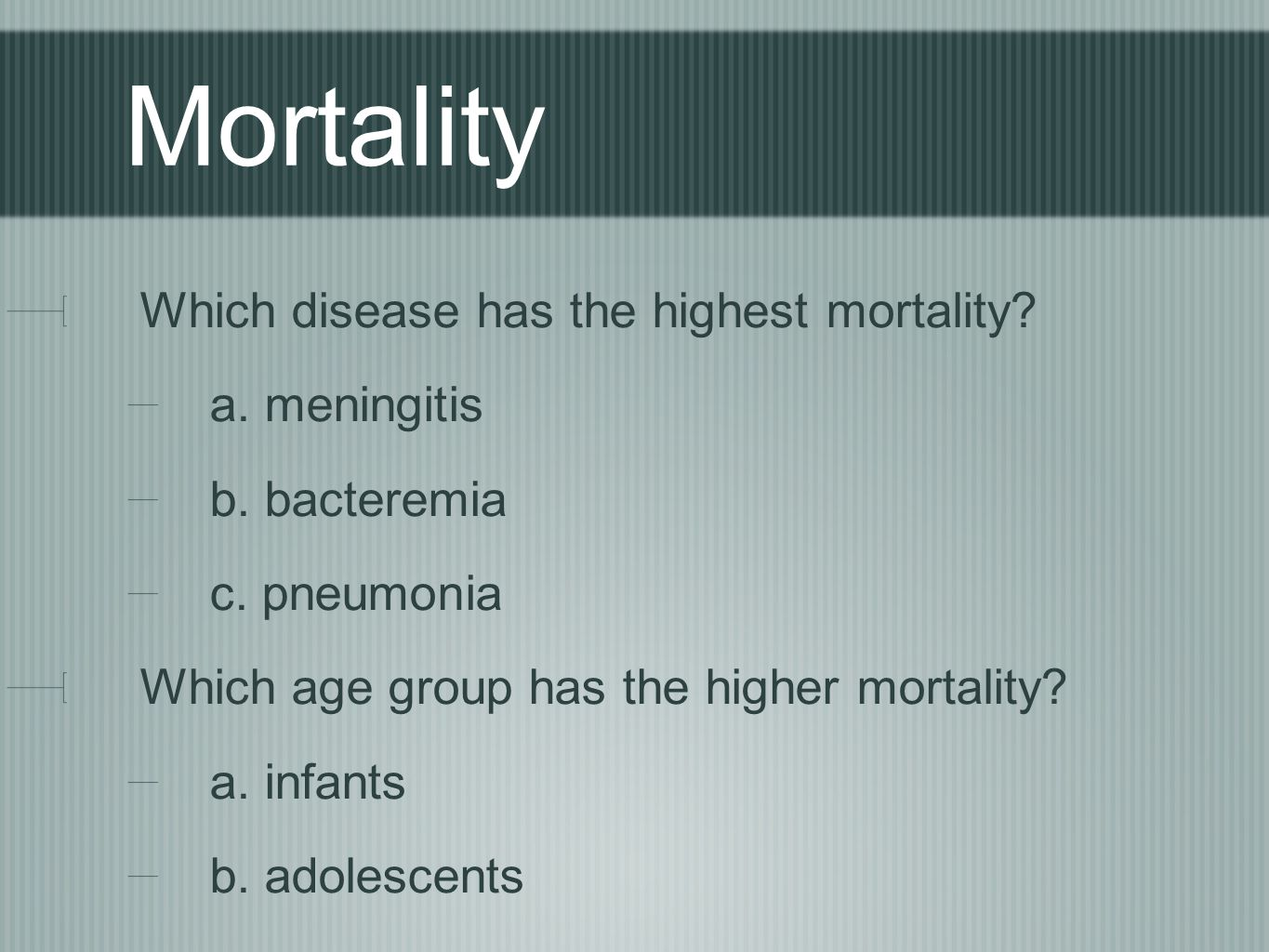 Mortality Which disease has the highest mortality? a. meningitis b. bacteremia c. pneumonia Which age group has the higher mortality? a. infants b. ad