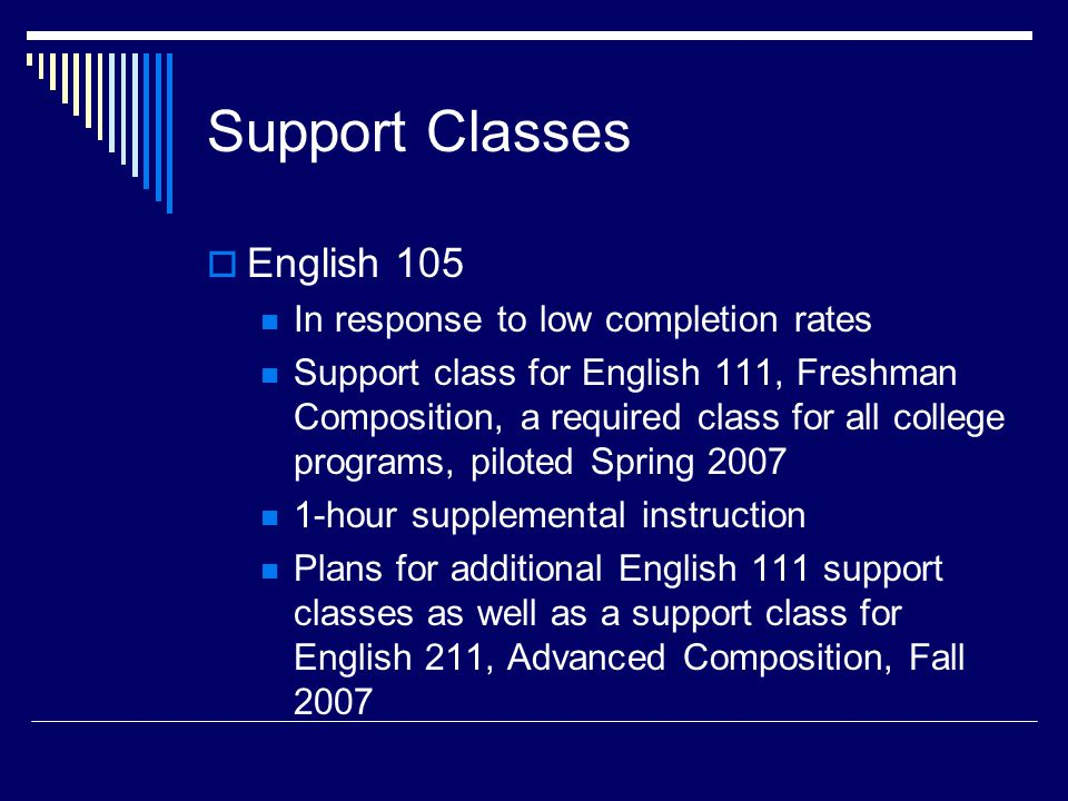Support Classes  English 105 In response to low completion rates Support class for English 111, Freshman Composition, a required class for all college programs, piloted Spring 2007 1-hour supplemental instruction Plans for additional English 111 support classes as well as a support class for English 211, Advanced Composition, Fall 2007