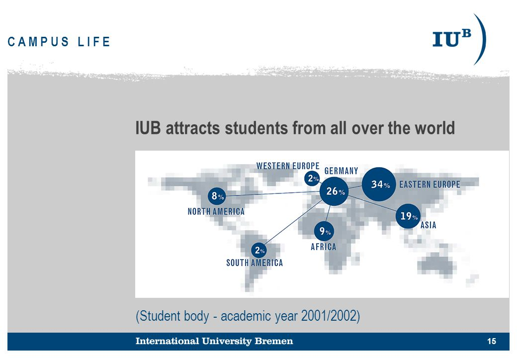 15 C A M P U S L I F E IUB attracts students from all over the world (Student body - academic year 2001/2002)