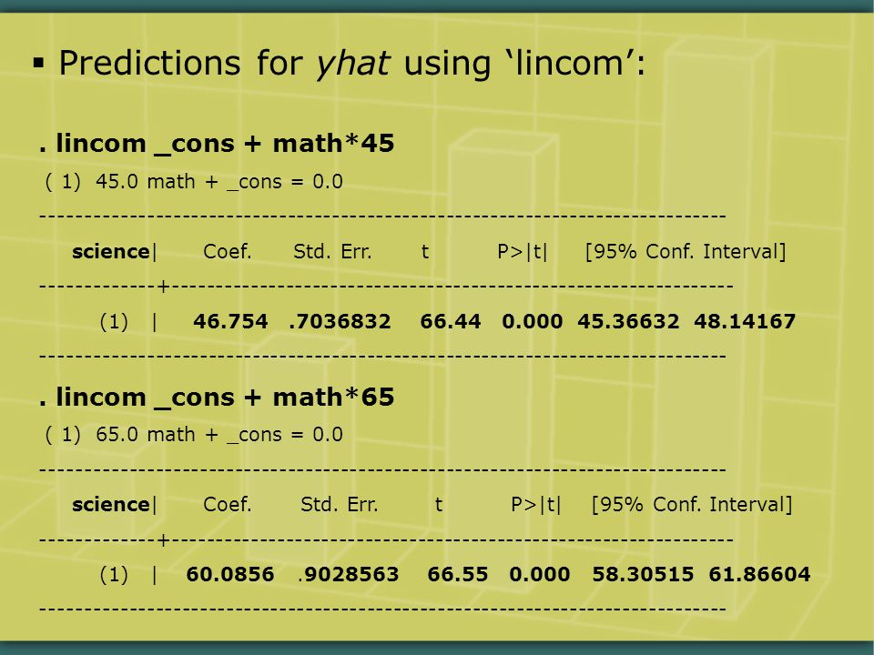 lincom _cons + math*45 ( 1) 45.0 math + _cons = 0.0 ------------------------------------------------------------------------------ science| Coef.