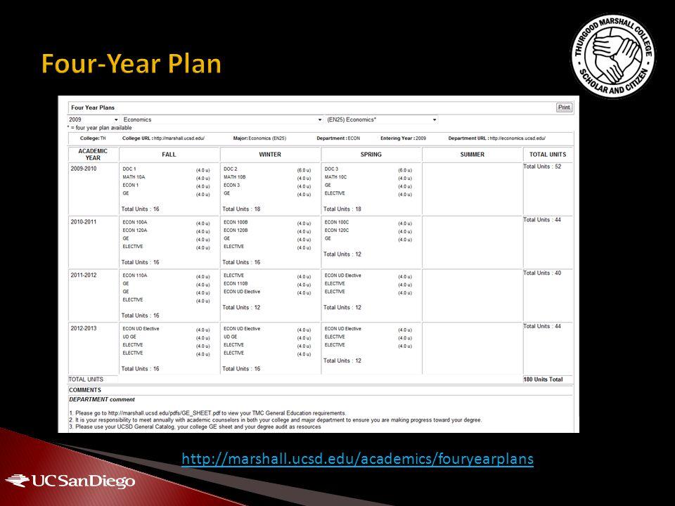 General Catalog covers:  major requirements  course descriptions Online at: http://www.ucsd.edu/catalog 4