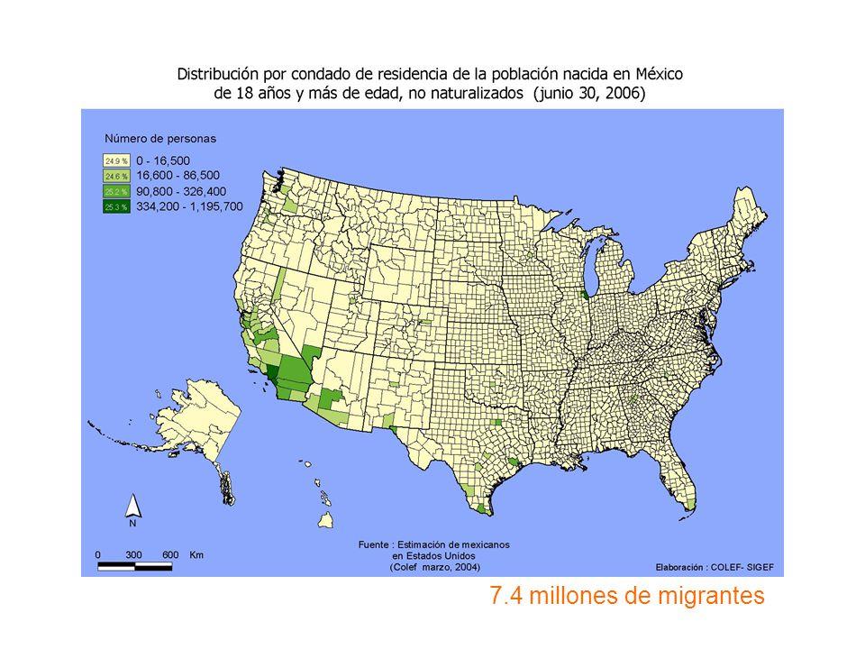 7.4 millones de migrantes