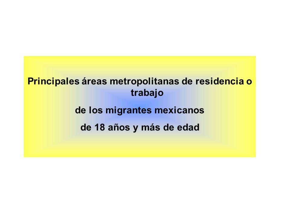 Principales áreas metropolitanas de residencia o trabajo de los migrantes mexicanos de 18 años y más de edad