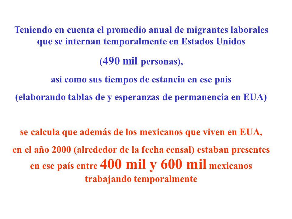 Teniendo en cuenta el promedio anual de migrantes laborales que se internan temporalmente en Estados Unidos ( 490 mil personas), así como sus tiempos de estancia en ese país (elaborando tablas de y esperanzas de permanencia en EUA) se calcula que además de los mexicanos que viven en EUA, en el año 2000 (alrededor de la fecha censal) estaban presentes en ese país entre 400 mil y 600 mil mexicanos trabajando temporalmente