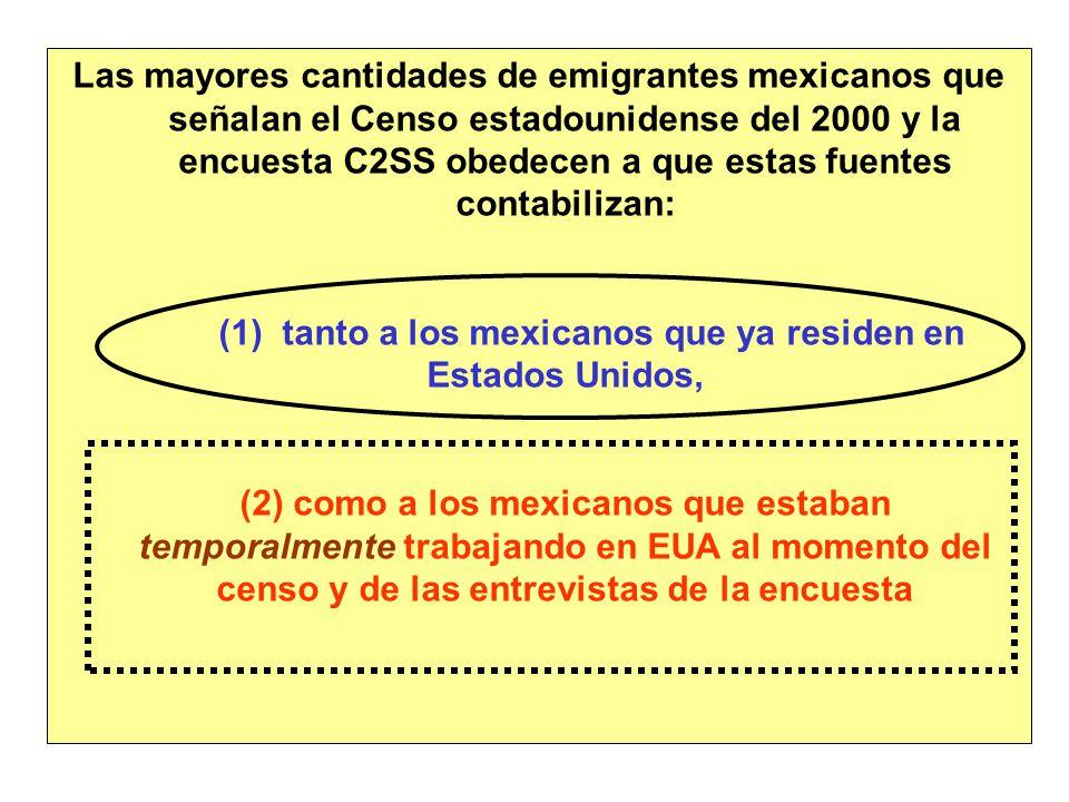 Las mayores cantidades de emigrantes mexicanos que señalan el Censo estadounidense del 2000 y la encuesta C2SS obedecen a que estas fuentes contabilizan: (1) tanto a los mexicanos que ya residen en Estados Unidos, (2) como a los mexicanos que estaban temporalmente trabajando en EUA al momento del censo y de las entrevistas de la encuesta