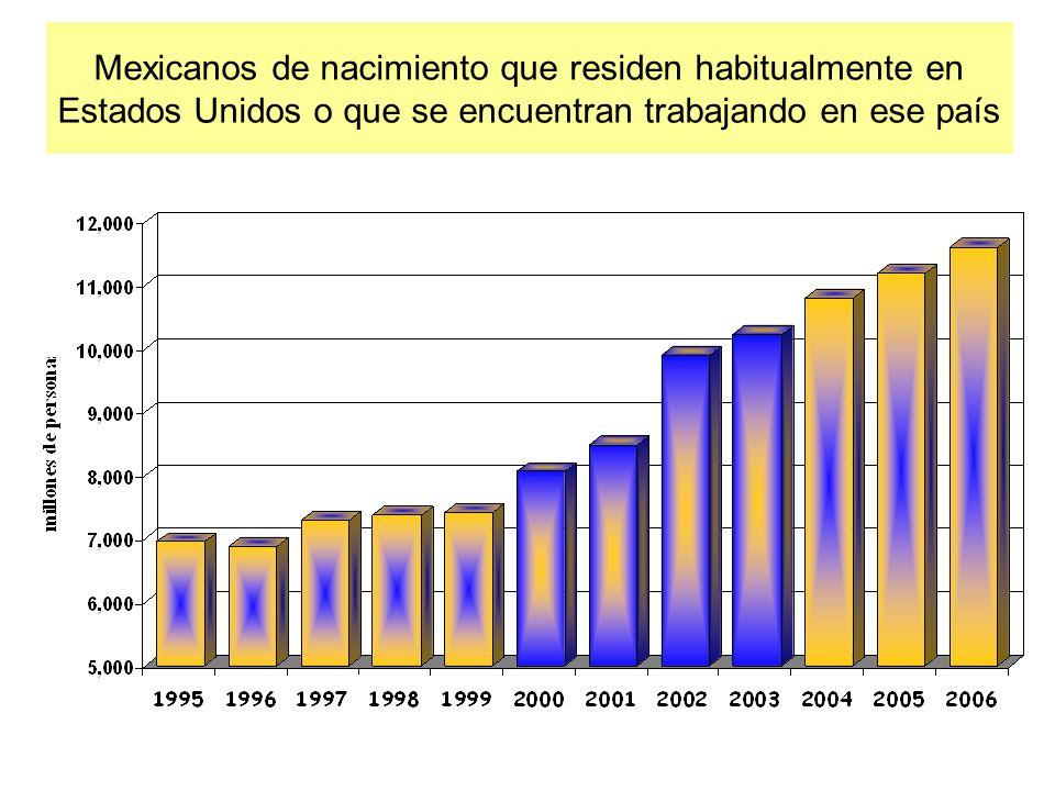 Mexicanos de nacimiento que residen habitualmente en Estados Unidos o que se encuentran trabajando en ese país