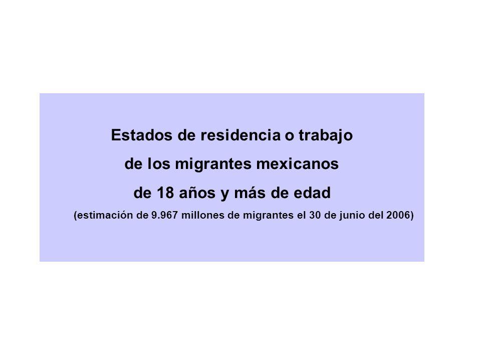Estados de residencia o trabajo de los migrantes mexicanos de 18 años y más de edad (estimación de 9.967 millones de migrantes el 30 de junio del 2006)