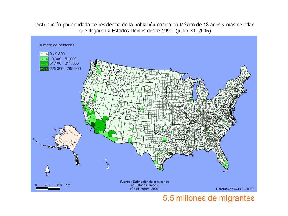 5.5 millones de migrantes