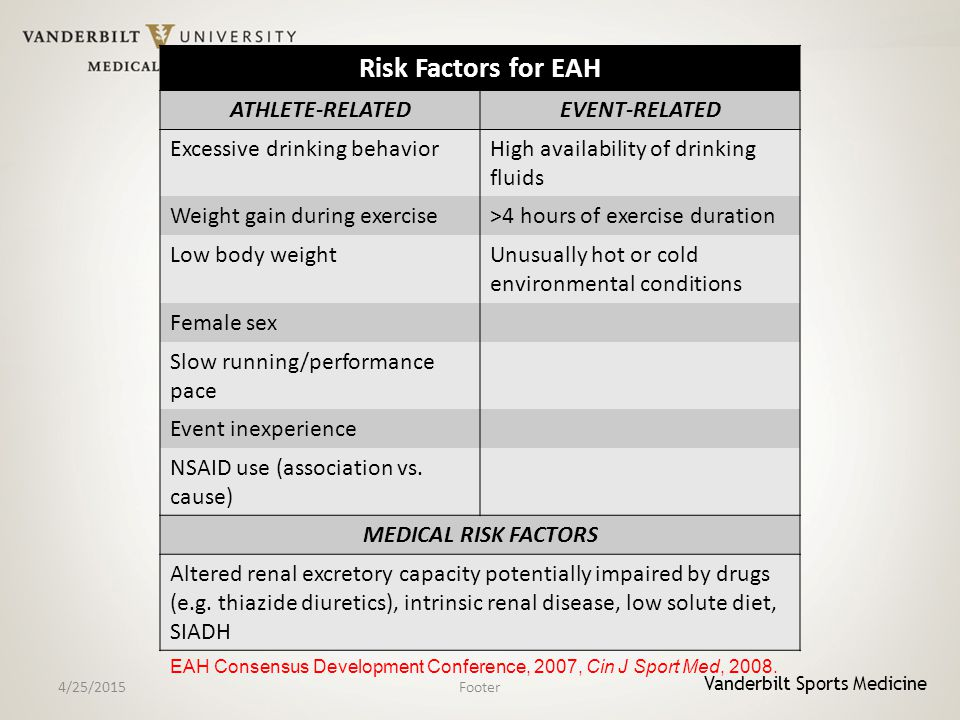 Vanderbilt Sports Medicine 4/25/2015Footer Risk Factors for EAH ATHLETE-RELATEDEVENT-RELATED Excessive drinking behaviorHigh availability of drinking fluids Weight gain during exercise>4 hours of exercise duration Low body weightUnusually hot or cold environmental conditions Female sex Slow running/performance pace Event inexperience NSAID use (association vs.