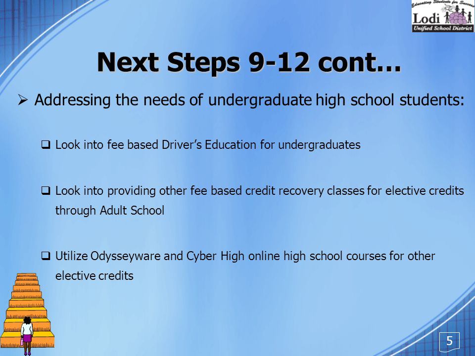 Next Steps 9-12 cont…  Addressing the needs of undergraduate high school students:  Look into fee based Driver's Education for undergraduates  Look into providing other fee based credit recovery classes for elective credits through Adult School  Utilize Odysseyware and Cyber High online high school courses for other elective credits 5