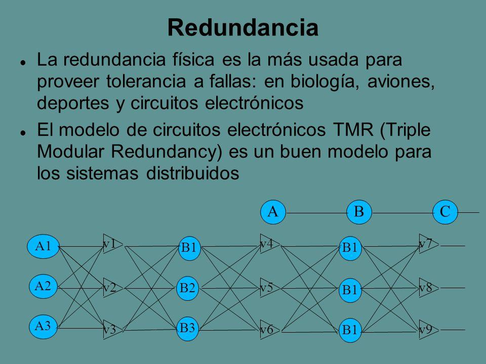 Redundancia La redundancia física es la más usada para proveer tolerancia a fallas: en biología, aviones, deportes y circuitos electrónicos El modelo de circuitos electrónicos TMR (Triple Modular Redundancy) es un buen modelo para los sistemas distribuidos ABC A1 A2 A3 B1 B2 B3 B1 v1 v2 v3 v4 v5 v6 v7 v8 v9