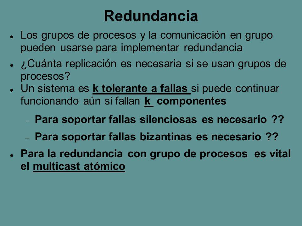 Redundancia Los grupos de procesos y la comunicación en grupo pueden usarse para implementar redundancia ¿Cuánta replicación es necesaria si se usan grupos de procesos.