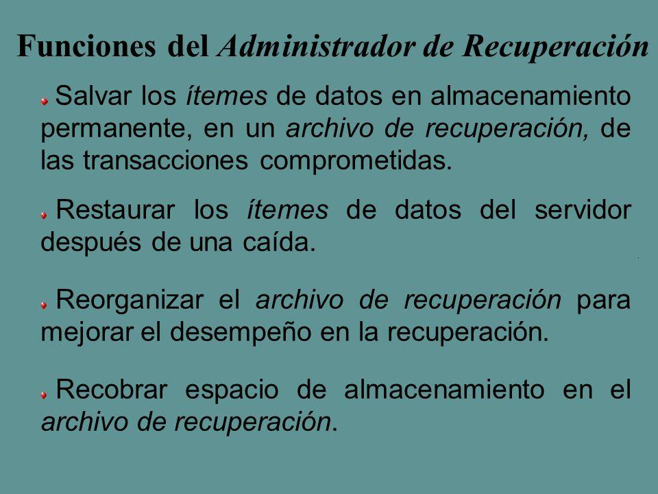Funciones del Administrador de Recuperación Salvar los ítemes de datos en almacenamiento permanente, en un archivo de recuperación, de las transacciones comprometidas.