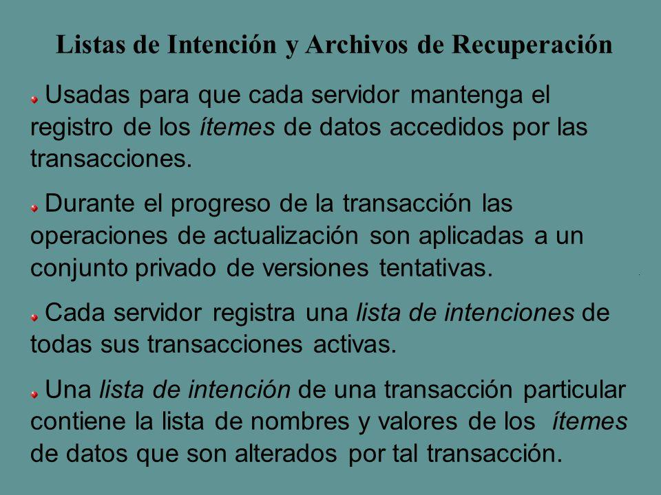 Listas de Intención y Archivos de Recuperación Usadas para que cada servidor mantenga el registro de los ítemes de datos accedidos por las transacciones.