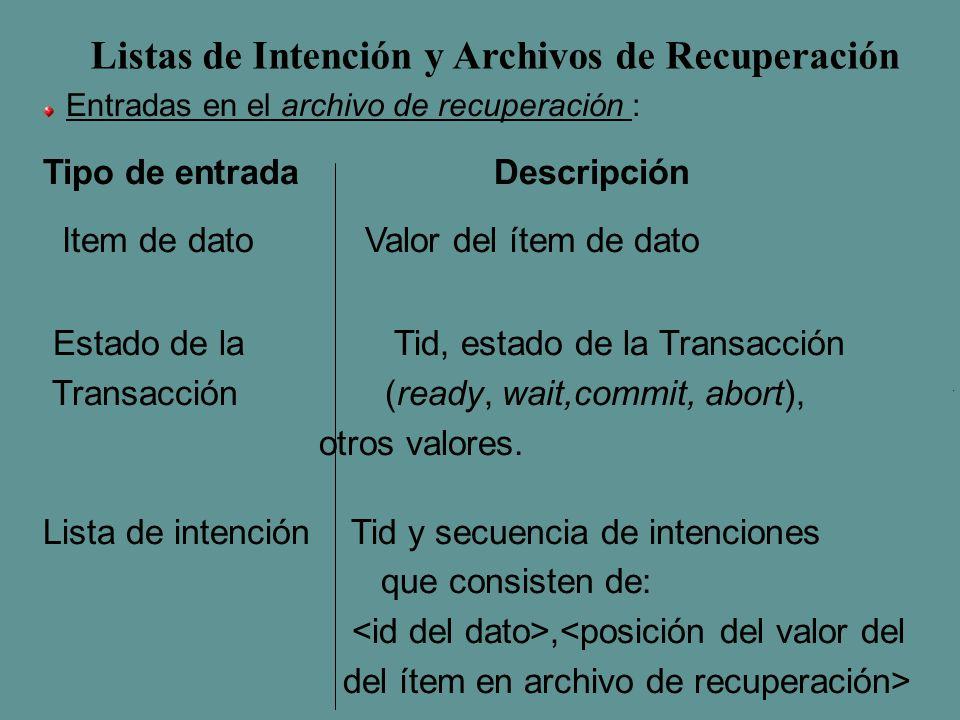 Entradas en el archivo de recuperación : Tipo de entrada Descripción Item de dato Valor del ítem de dato Estado de la Tid, estado de la Transacción Transacción (ready, wait,commit, abort), otros valores.