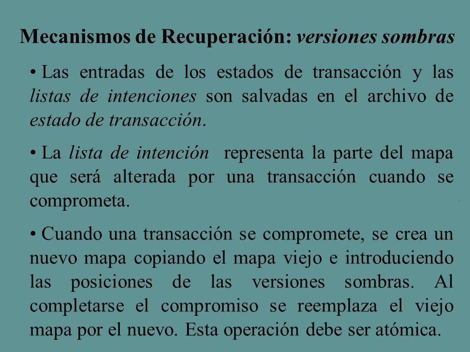 Mecanismos de Recuperación: versiones sombras Las entradas de los estados de transacción y las listas de intenciones son salvadas en el archivo de estado de transacción.