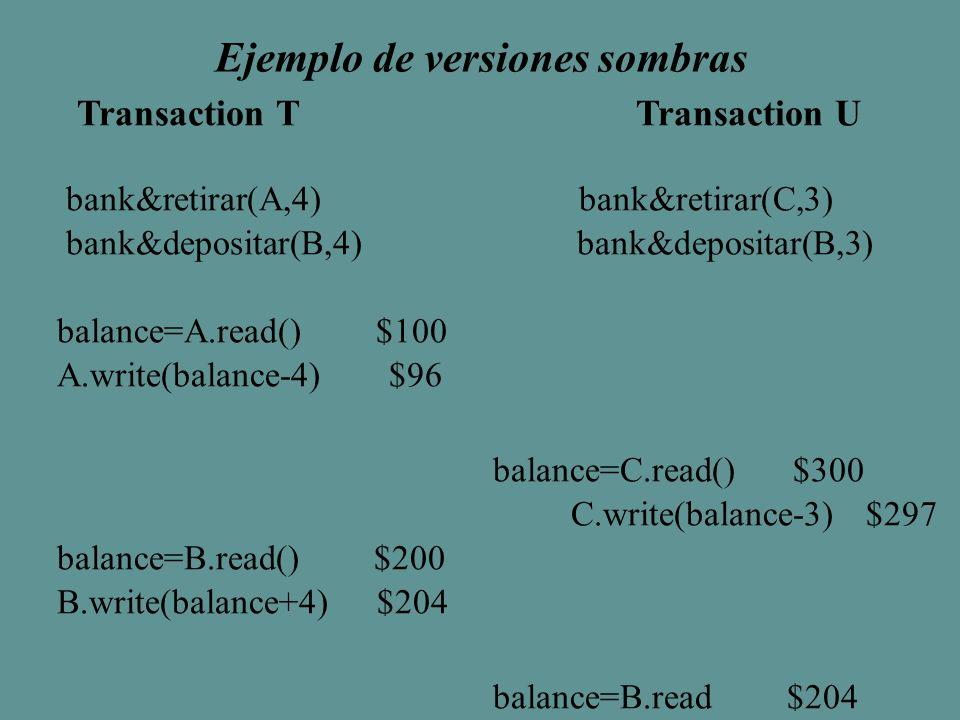 Ejemplo de versiones sombras Transaction T Transaction U bank&retirar(A,4) bank&retirar(C,3) bank&depositar(B,4) bank&depositar(B,3) balance=A.read() $100 A.write(balance-4) $96 balance=C.read() $300 C.write(balance-3) $297 balance=B.read() $200 B.write(balance+4) $204 balance=B.read $204 B.write(balance+3) $207