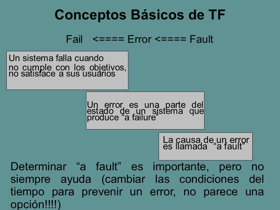 Fail <==== Error <==== Fault Determinar a fault es importante, pero no siempre ayuda (cambiar las condiciones del tiempo para prevenir un error, no parece una opción!!!!) Conceptos Básicos de TF Un sistema falla cuando no cumple con los objetivos, no satisface a sus usuarios Un error es una parte del estado de un sistema que produce a failure La causa de un error es llamada a fault