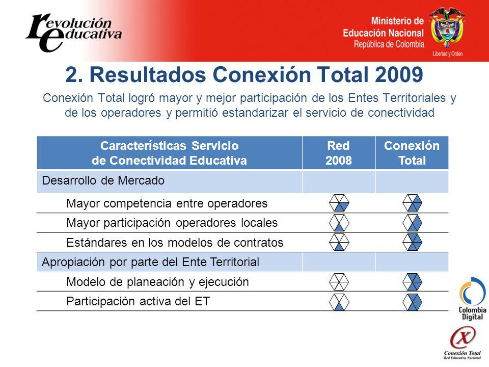 2. Resultados Conexión Total 2009 Características Servicio de Conectividad Educativa Red 2008 Conexión Total Desarrollo de Mercado Mayor competencia e