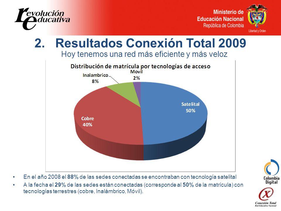 2. Resultados Conexión Total 2009 En el año 2008 el 88% de las sedes conectadas se encontraban con tecnología satelital A la fecha el 29% de las sedes