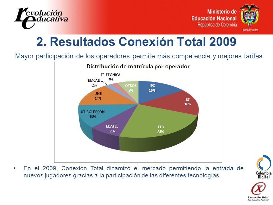 2. Resultados Conexión Total 2009 En el 2009, Conexión Total dinamizó el mercado permitiendo la entrada de nuevos jugadores gracias a la participación