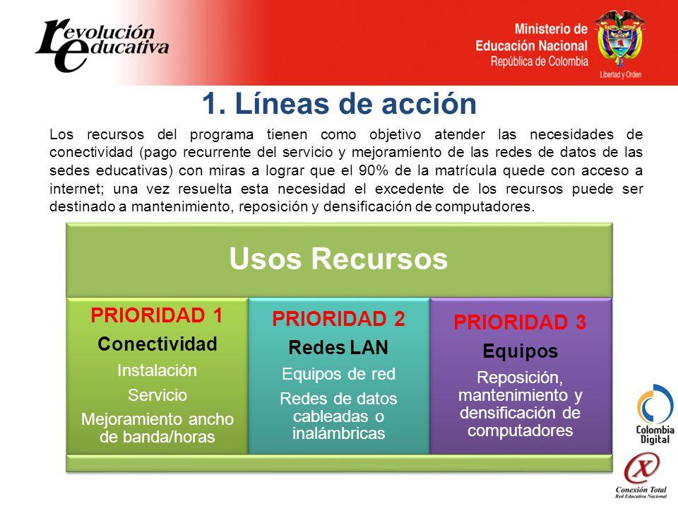 1. Líneas de acción Los recursos del programa tienen como objetivo atender las necesidades de conectividad (pago recurrente del servicio y mejoramient