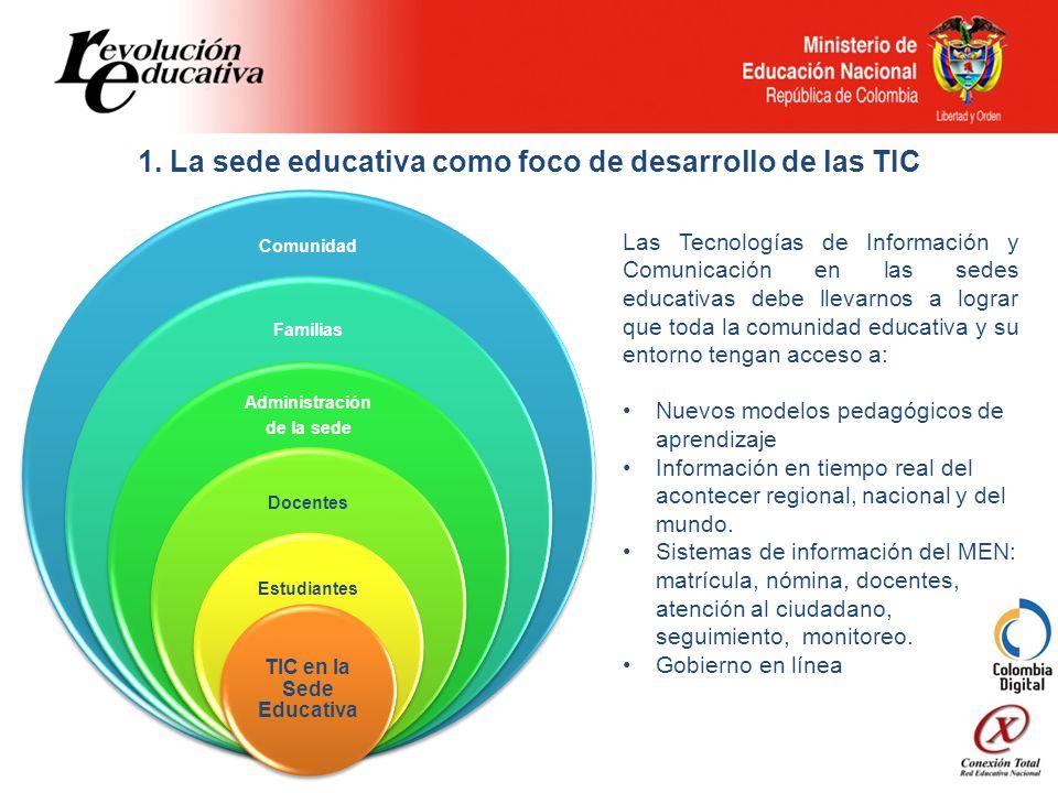 1. La sede educativa como foco de desarrollo de las TIC Comunidad Familias Administración de la sede Docentes Estudiantes TIC en la Sede Educativa Las