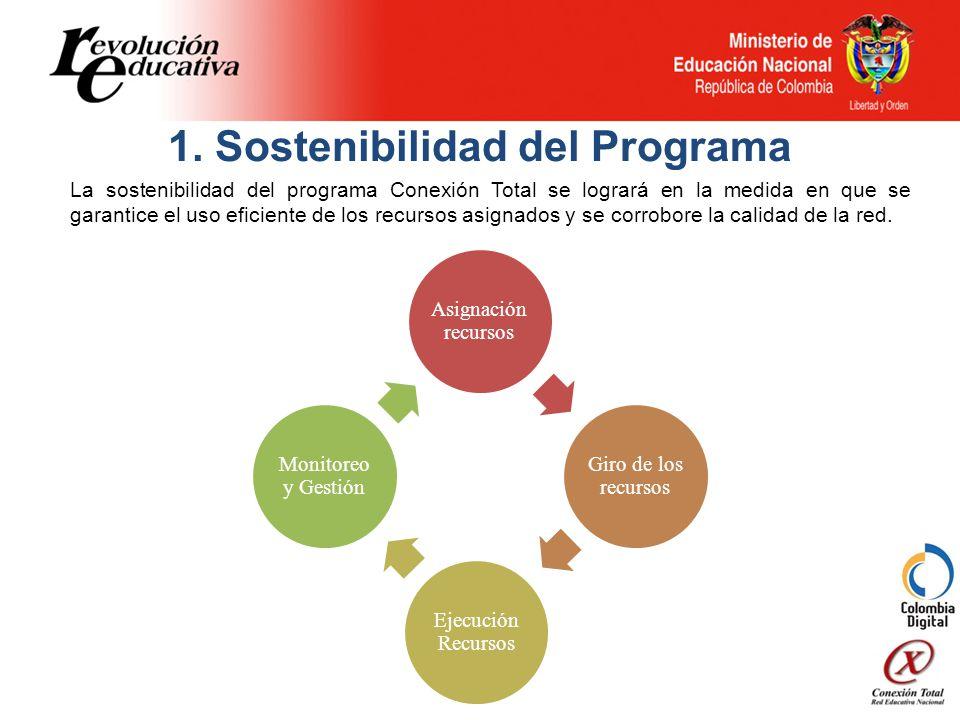 1. Sostenibilidad del Programa La sostenibilidad del programa Conexión Total se logrará en la medida en que se garantice el uso eficiente de los recur