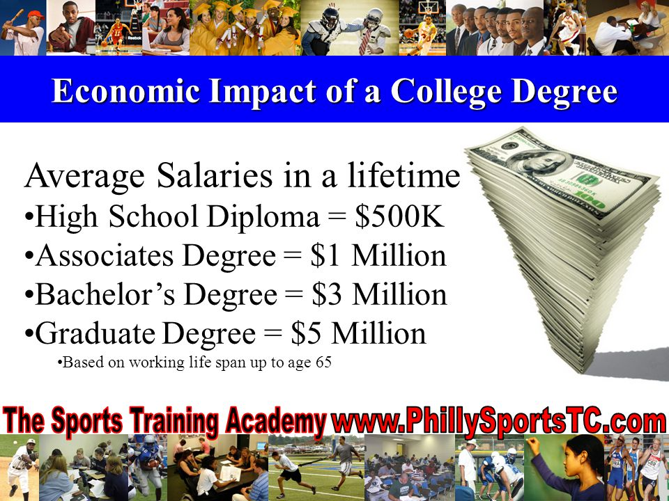 Economic Impact of a College Degree Average Salaries in a lifetime High School Diploma = $500K Associates Degree = $1 Million Bachelor's Degree = $3 Million Graduate Degree = $5 Million Based on working life span up to age 65