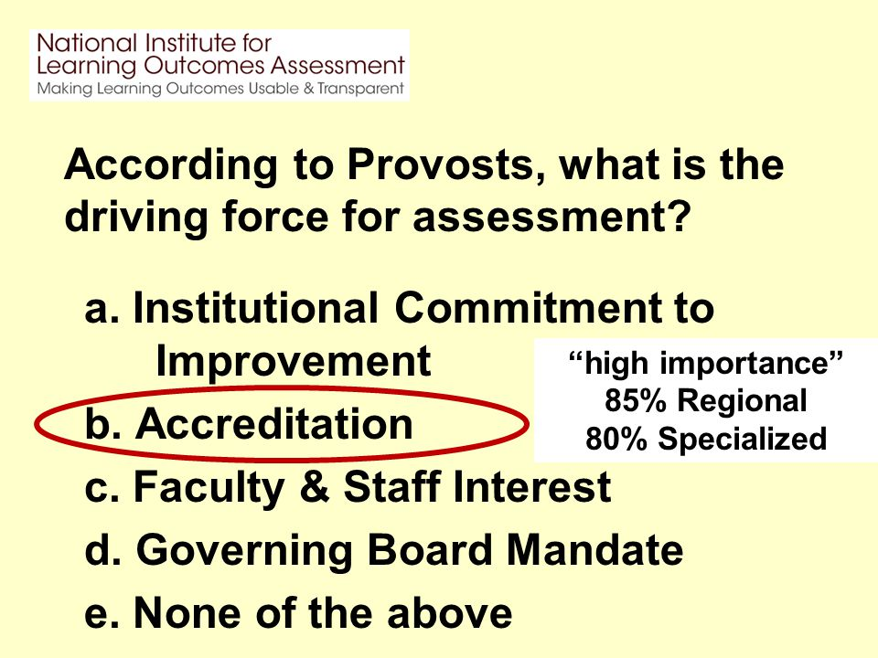 According to Provosts, what is the driving force for assessment.