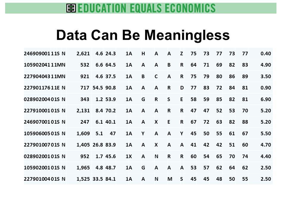 Data Can Be Meaningless 24690900111SN 2,6214.624.31AHAAZ7573777377 0.40 10590204111MN 5326.664.51AAABR6471698283 4.90 22790404311MN 9214.637.51ABCAR75