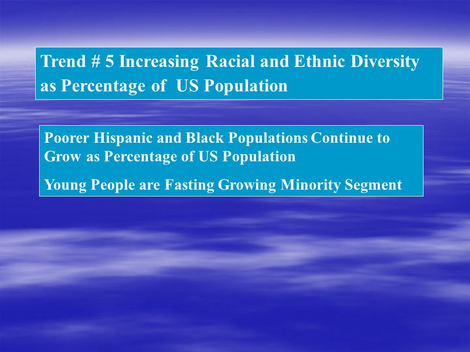 Poorer Hispanic and Black Populations Continue to Grow as Percentage of US Population Young People are Fasting Growing Minority Segment Trend # 5 Increasing Racial and Ethnic Diversity as Percentage of US Population