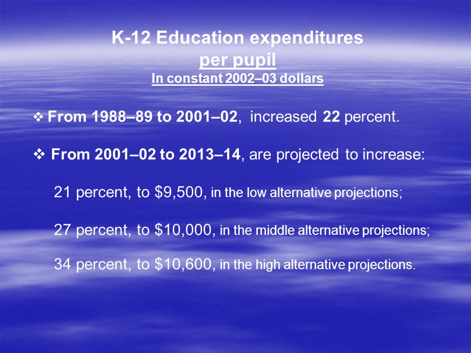 Pennsylvania Schools and Districts AYP for 2004-05 and 2005-06 2004-05 2005-06 www.paayp.com