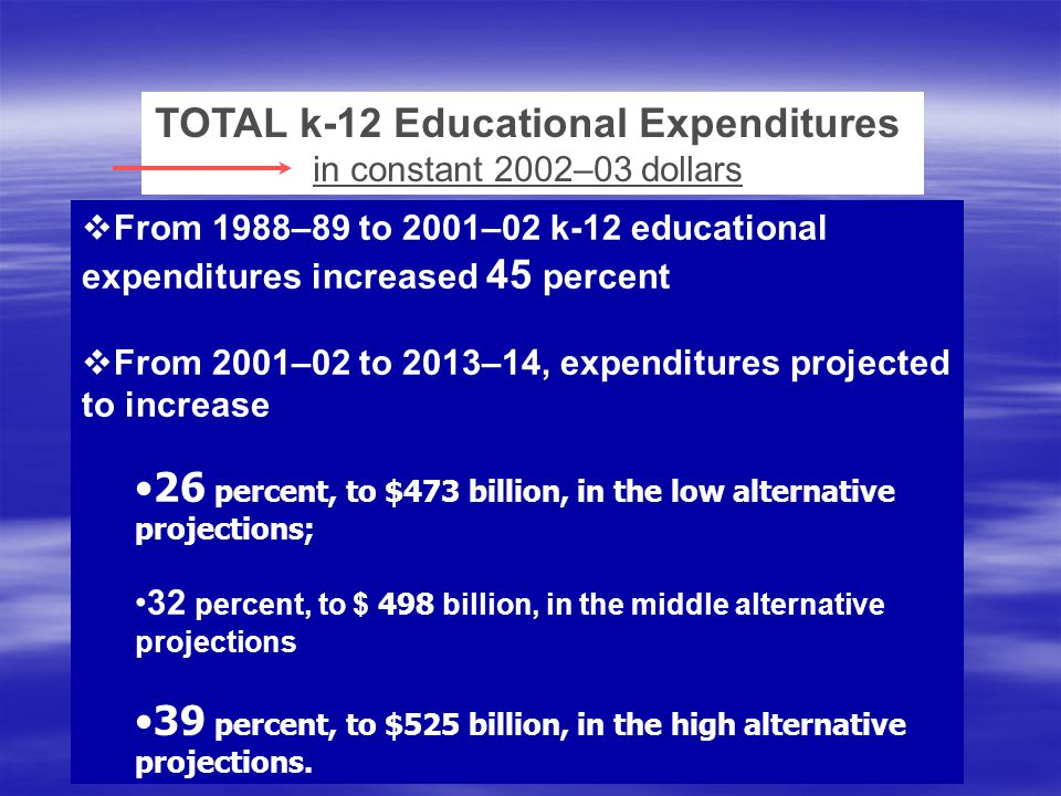  From 1988–89 to 2001–02 k-12 educational expenditures increased 45 percent  From 2001–02 to 2013–14, expenditures projected to increase 26 percent, to $473 billion, in the low alternative projections; 32 percent, to $ 498 billion, in the middle alternative projections 39 percent, to $525 billion, in the high alternative projections.