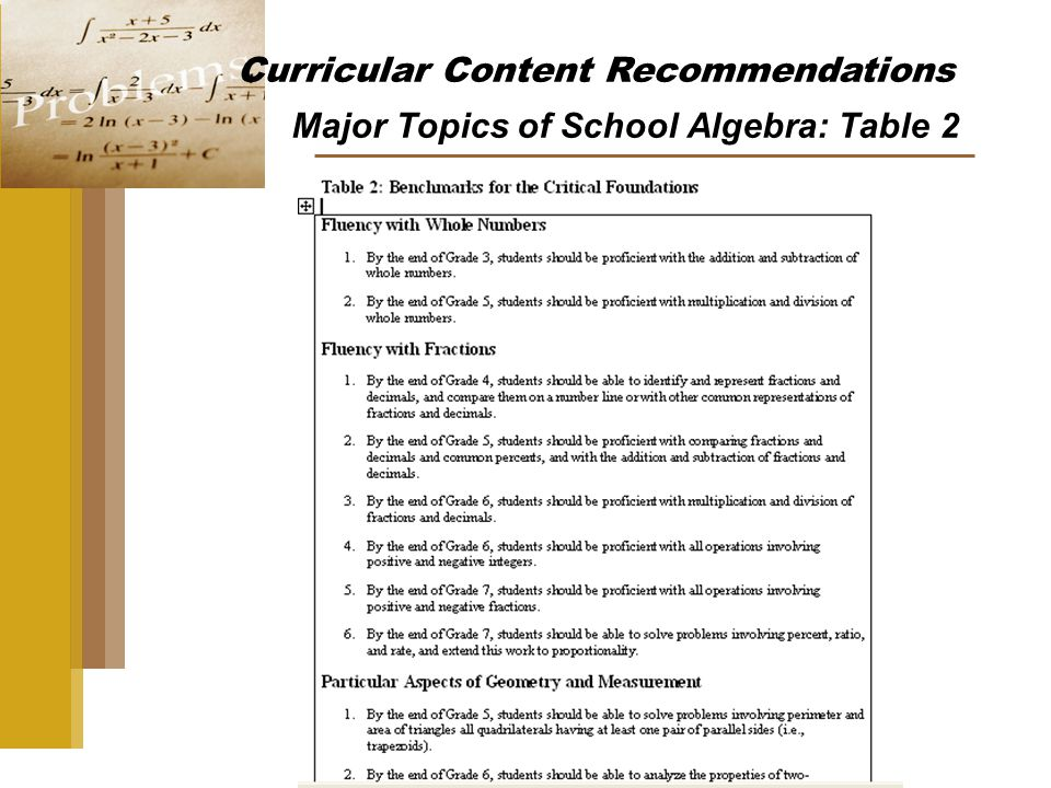 Major Topics of School Algebra: Table 2 Curricular Content Recommendations