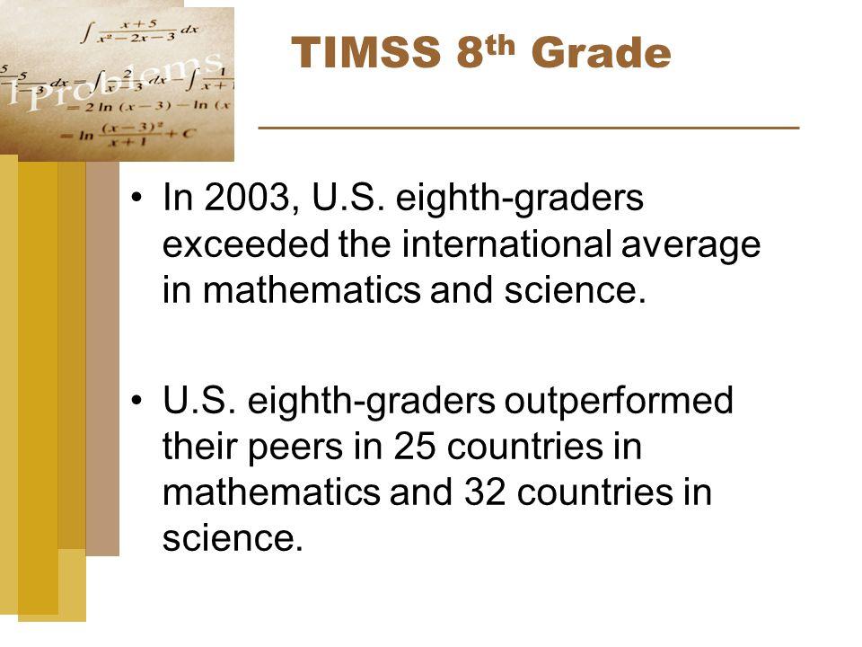 Major Topics of School Algebra: Table 2 Curricular Content Recommendations