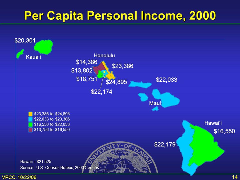 VPCC: 10/22/06 14 Hawaii = $21,525 Source: U.S.
