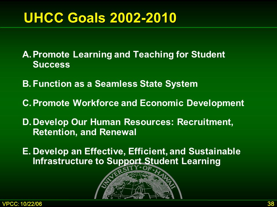 VPCC: 10/22/06 38 UHCC Goals 2002-2010 A.Promote Learning and Teaching for Student Success B.Function as a Seamless State System C.Promote Workforce and Economic Development D.Develop Our Human Resources: Recruitment, Retention, and Renewal E.Develop an Effective, Efficient, and Sustainable Infrastructure to Support Student Learning