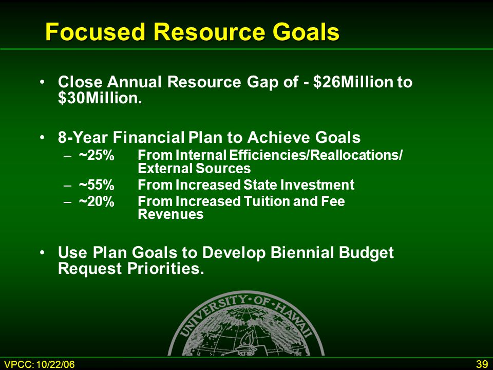 VPCC: 10/22/06 39 Focused Resource Goals Close Annual Resource Gap of - $26Million to $30Million. 8-Year Financial Plan to Achieve Goals –~25%From Int