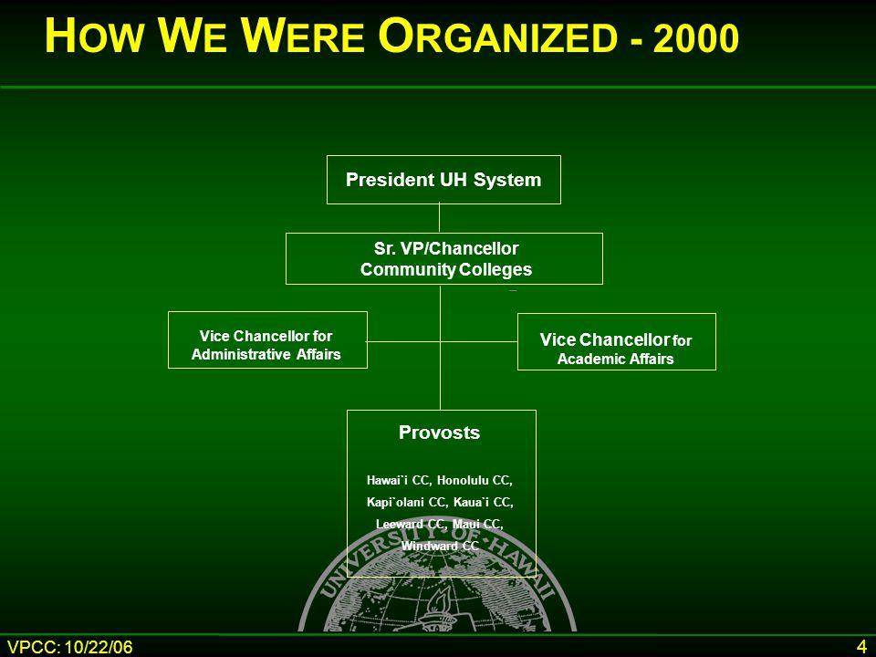 VPCC: 10/22/06 4 H OW W E W ERE O RGANIZED - 2000 President UH System Sr.