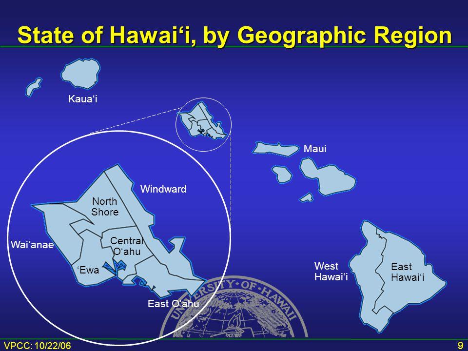 VPCC: 10/22/06 9 State of Hawai'i, by Geographic Region Kaua'i Maui West Hawai'i East Hawai'i Wai'anae Windward North Shore 'Ewa East O'ahu Central O'ahu