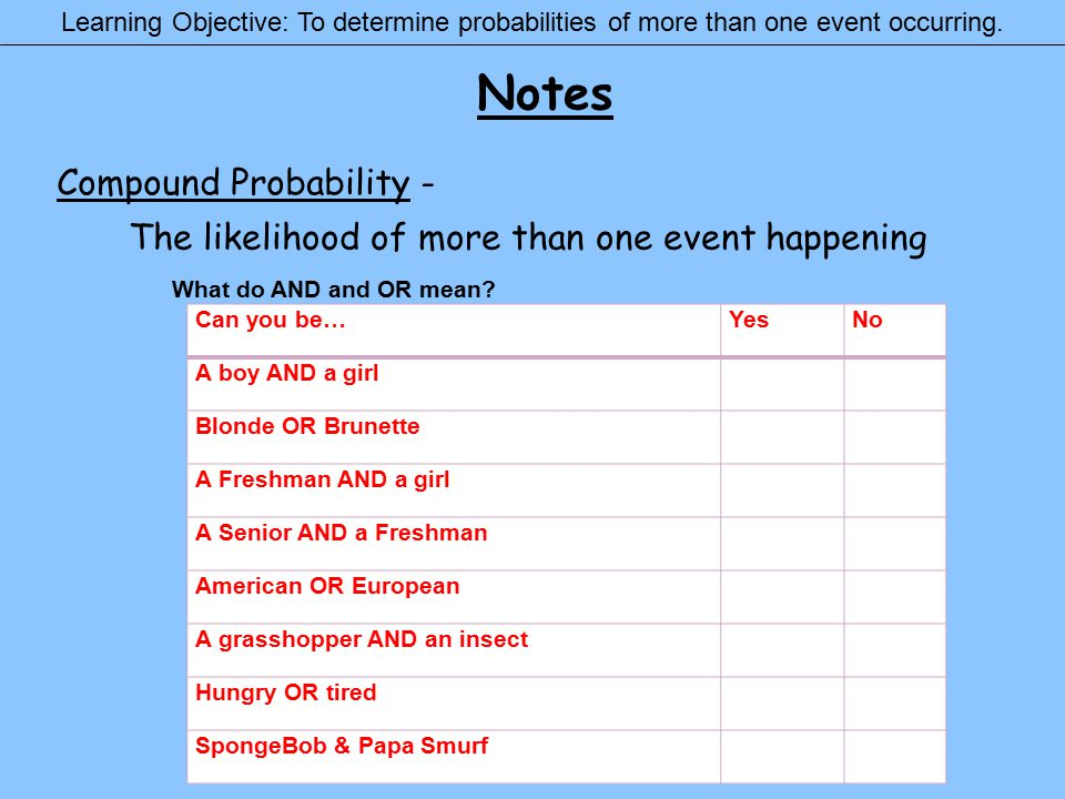 Learning Objective: To determine probabilities of more than one event occurring.