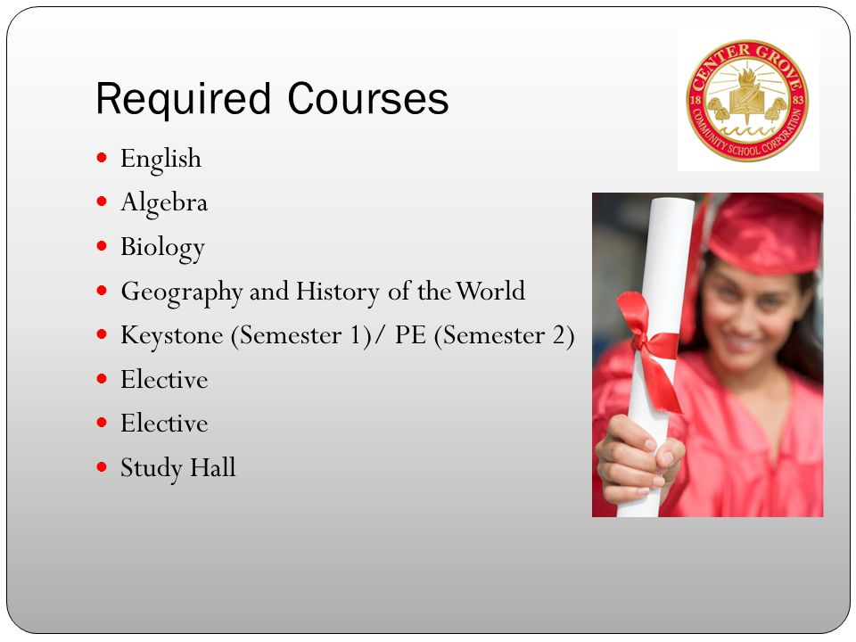 Required Courses English Algebra Biology Geography and History of the World Keystone (Semester 1)/ PE (Semester 2) Elective Study Hall